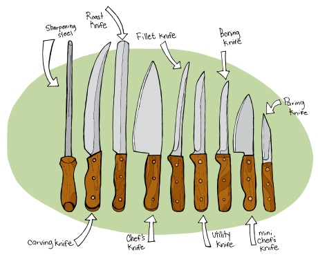 organized knives