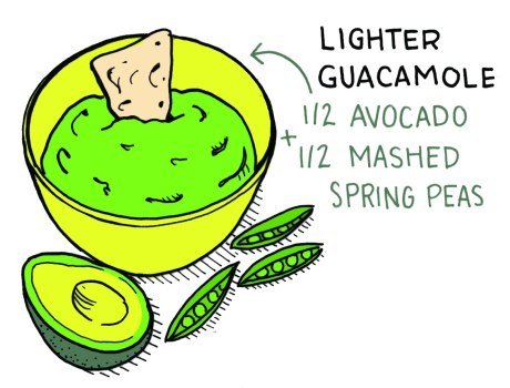 lighter_guac